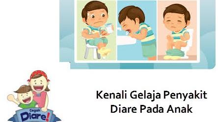 Penyebab Serta Gejala Penyakit Diare pada Anak